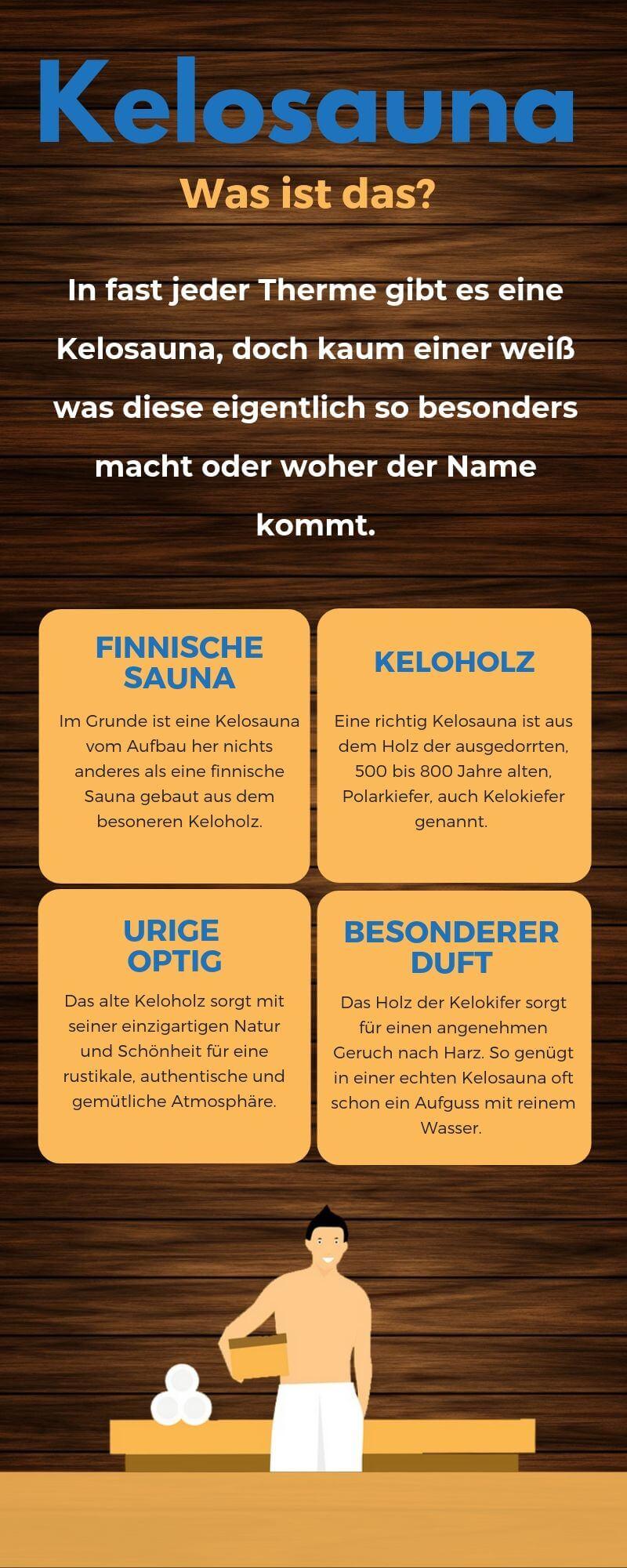 Infografik zur Kelosauna, dem Keloholz und den Besonderheiten dieser Sauna.